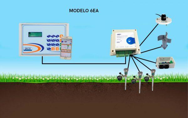 sensores para agricultura